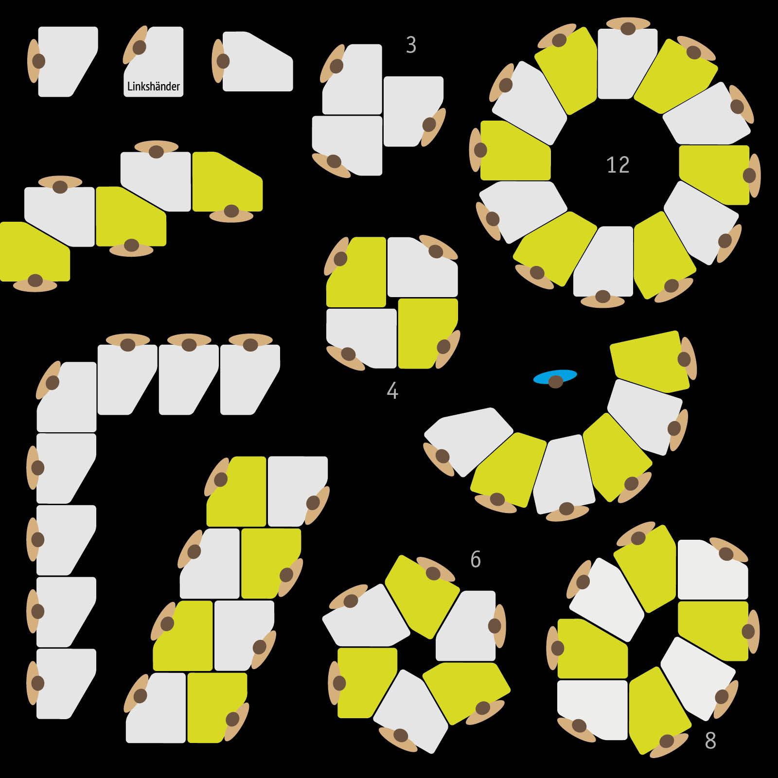 Fünfecktisch EWT.5 - 100